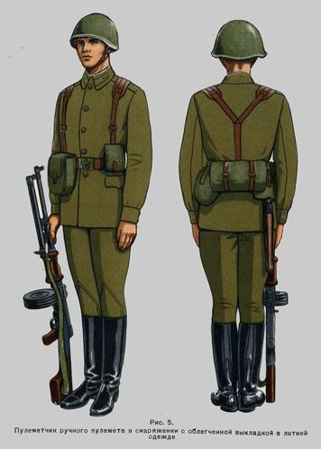 http://www.vedomstva-uniforma.ru/forma1969/ris63.jpg