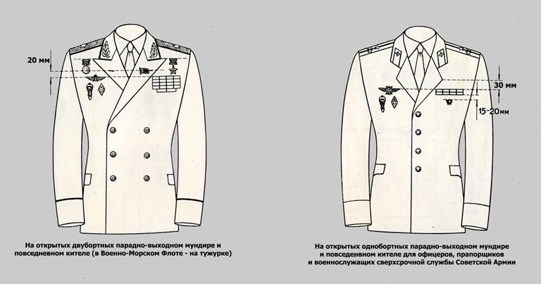 Приложение 3 к Правилам ношения военной формы одежды.