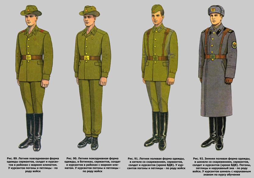 http://www.vedomstva-uniforma.ru/forma1988/ris23.jpg