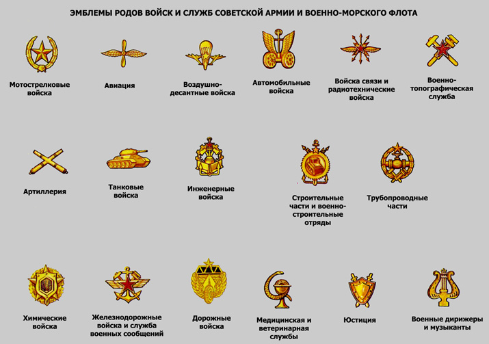 расположение значков на кителе: