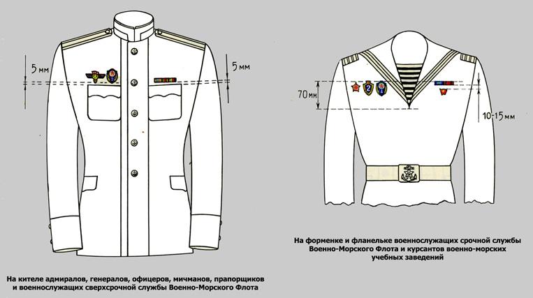 http://www.vedomstva-uniforma.ru/forma1988/ris66.jpg