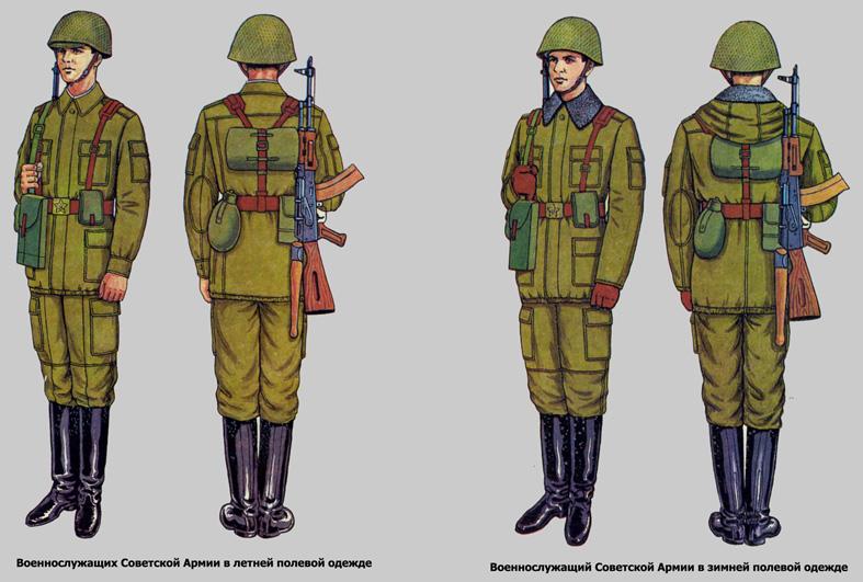 ПРИЛОЖЕНИЕ 2 к приказу Министра обороны СССР 1988 г. 250.