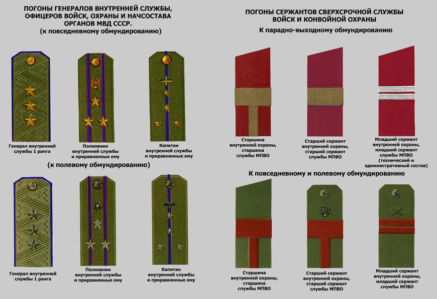 http://www.vedomstva-uniforma.ru/formaMVD1959/ris-22.jpg
