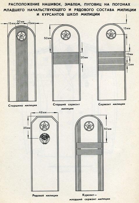 Реферат: Слесарно-механический участок по ремонту.