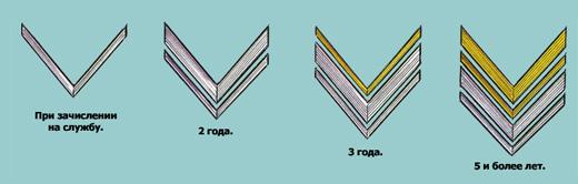http://www.vedomstva-uniforma.ru/tmil-8.jpg